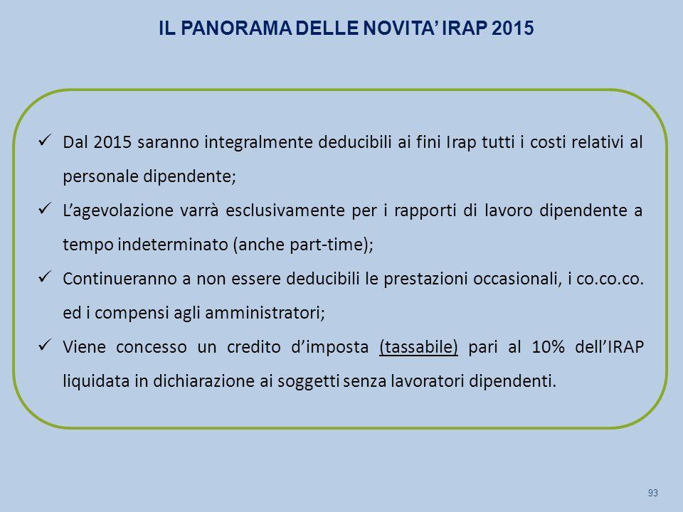 93 IL PANORAMA DELLE NOVITA' IRAP 2015 Dal 2015 saranno integralmente deducibili ai fini Irap tutti i costi relativi al personale dipendente; L'agevol