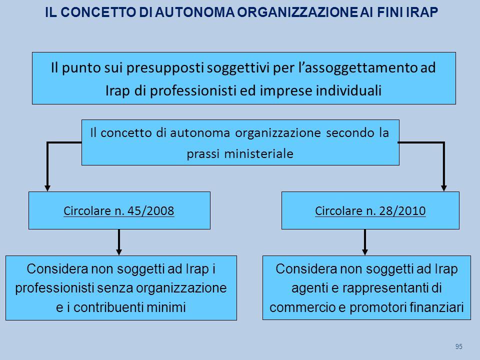 95 Circolare n. 45/2008 Considera non soggetti ad Irap i professionisti senza organizzazione e i contribuenti minimi Il concetto di autonoma organizza