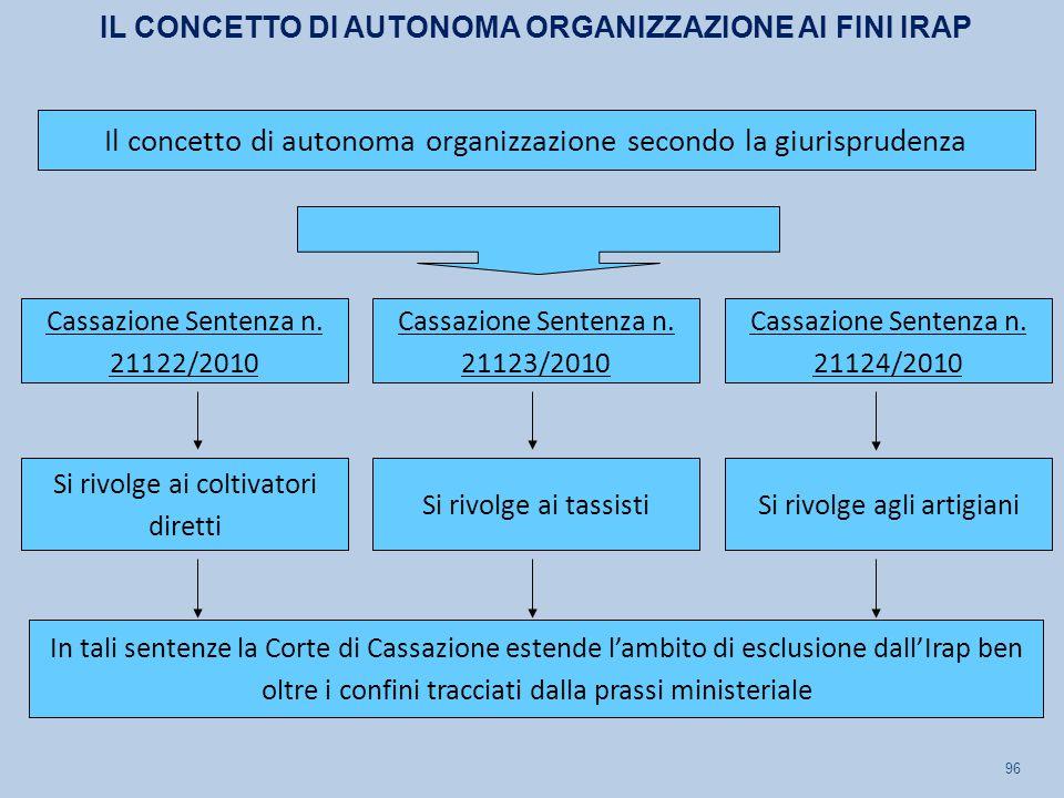 96 Cassazione Sentenza n. 21122/2010 Si rivolge ai coltivatori diretti Il concetto di autonoma organizzazione secondo la giurisprudenza Cassazione Sen