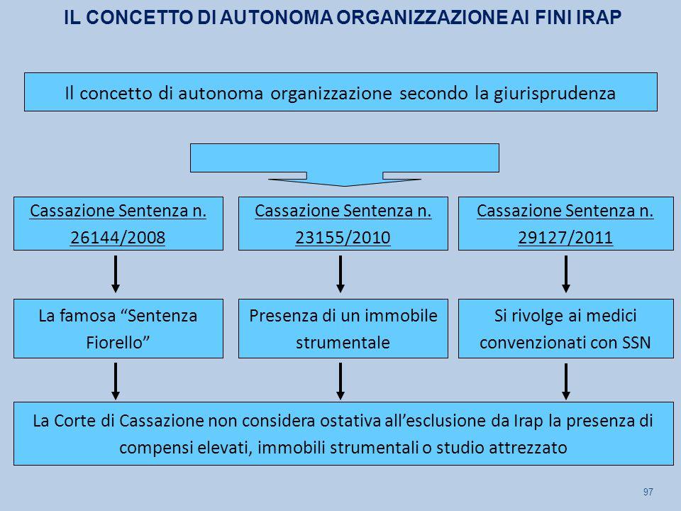 """97 Cassazione Sentenza n. 26144/2008 La famosa """"Sentenza Fiorello"""" Il concetto di autonoma organizzazione secondo la giurisprudenza Cassazione Sentenz"""