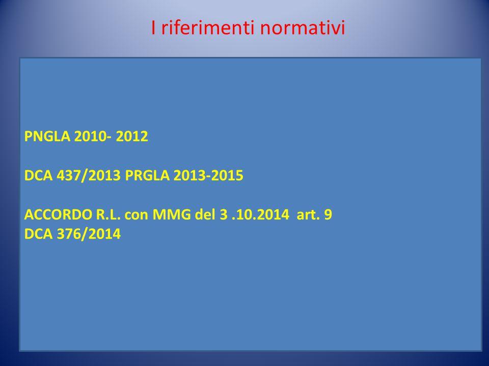 I riferimenti normativi PNGLA 2010- 2012 DCA 437/2013 PRGLA 2013-2015 ACCORDO R.L. con MMG del 3.10.2014 art. 9 DCA 376/2014