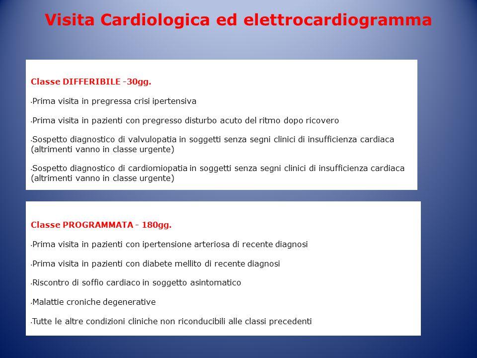 Classe PROGRAMMATA - 180gg. Prima visita in pazienti con ipertensione arteriosa di recente diagnosi Prima visita in pazienti con diabete mellito di re