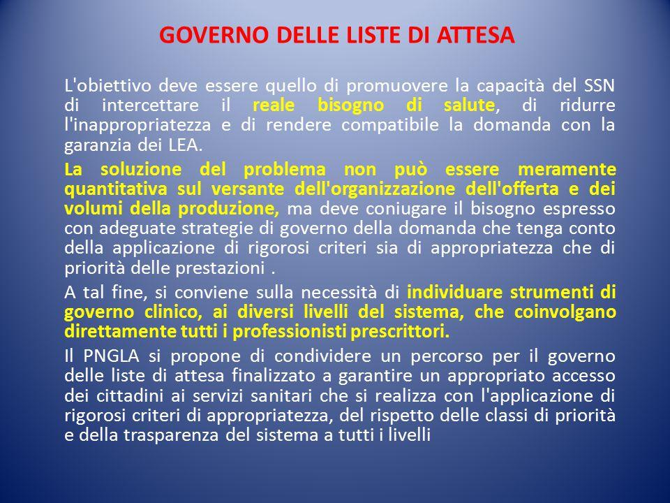 GOVERNO DELLE LISTE DI ATTESA – IL CITTADINO.