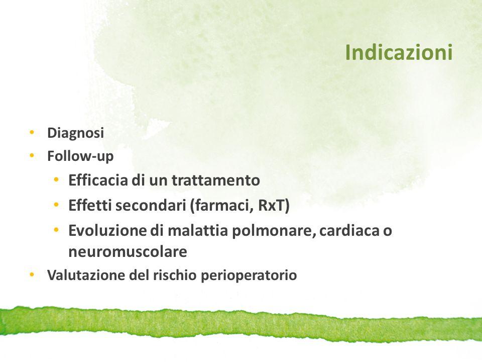 Indicazioni Diagnosi Follow-up Efficacia di un trattamento Effetti secondari (farmaci, RxT) Evoluzione di malattia polmonare, cardiaca o neuromuscolar
