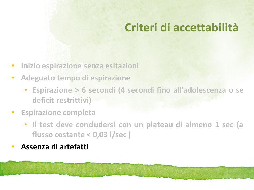 Criteri di accettabilità Inizio espirazione senza esitazioni Adeguato tempo di espirazione Espirazione > 6 secondi (4 secondi fino all'adolescenza o s