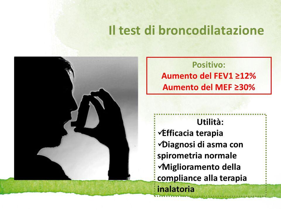 Il test di broncodilatazione Positivo: Aumento del FEV1 ≥12% Aumento del MEF ≥30% Utilità: Efficacia terapia Diagnosi di asma con spirometria normale