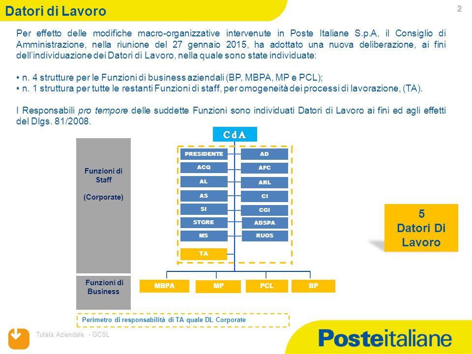 01/07/2015 Tutela Aziendale - GCSL 3 Obblighi del Datore di lavoro Il D.Lgs.