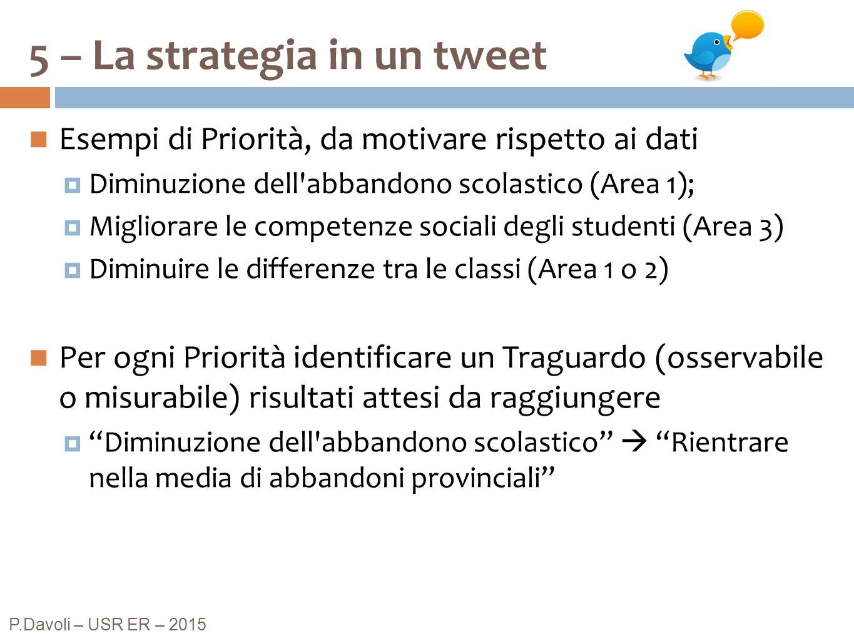 5 – La strategia in un tweet P.Davoli – USR ER – 2015 Esempi di Priorità, da motivare rispetto ai dati  Diminuzione dell'abbandono scolastico (Area 1