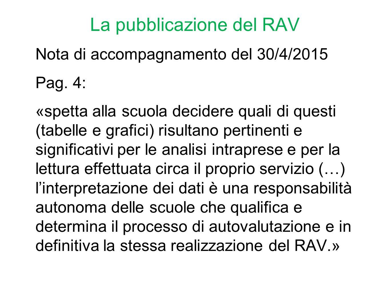 La pubblicazione del RAV Nota di accompagnamento del 30/4/2015 Pag. 4: «spetta alla scuola decidere quali di questi (tabelle e grafici) risultano pert