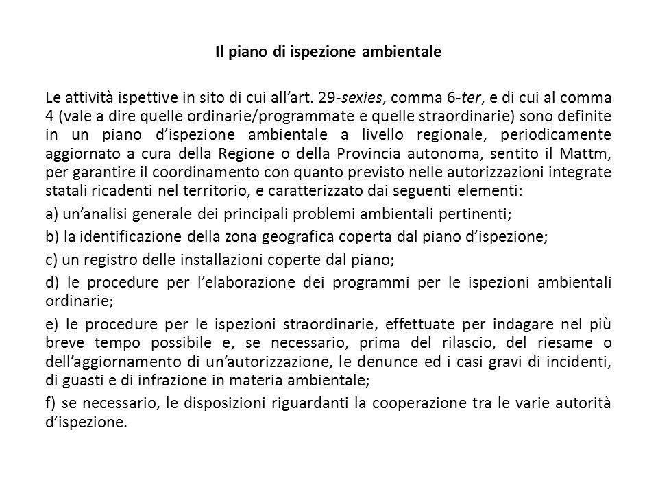 Il piano di ispezione ambientale Le attività ispettive in sito di cui all'art. 29-sexies, comma 6-ter, e di cui al comma 4 (vale a dire quelle ordinar