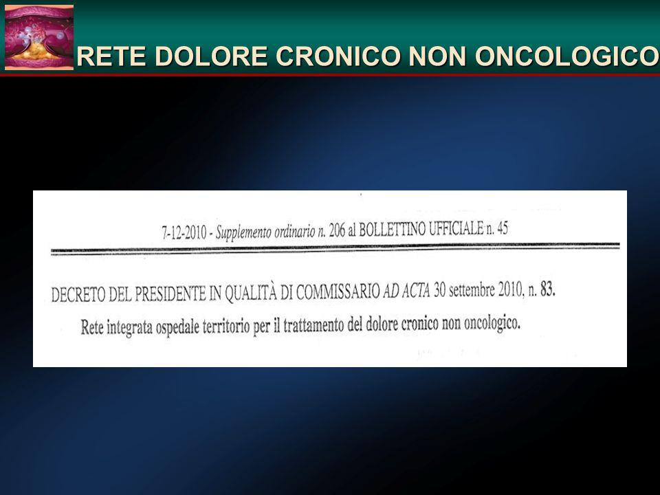 RETE DOLORE CRONICO NON ONCOLOGICO
