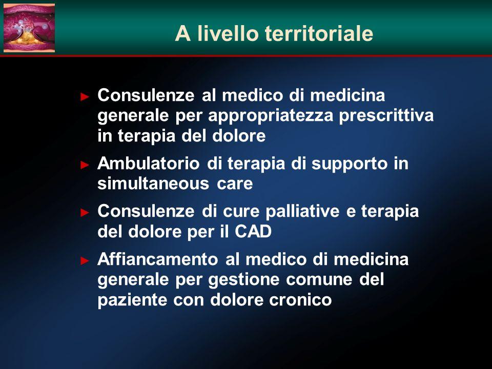 A livello territoriale ► ► Consulenze al medico di medicina generale per appropriatezza prescrittiva in terapia del dolore ► ► Ambulatorio di terapia