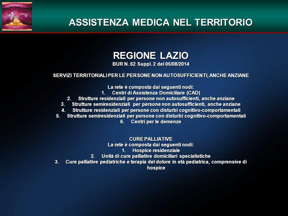 ASSISTENZA MEDICA NEL TERRITORIO REGIONE LAZIO BUR N. 62 Suppl. 2 del 05/08/2014 SERVIZI TERRITORIALI PER LE PERSONE NON AUTOSUFFICIENTI, ANCHE ANZIAN