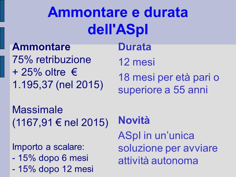 Ammontare e durata dell ASpI Ammontare 75% retribuzione + 25% oltre € 1.195,37 (nel 2015) Massimale (1167,91 € nel 2015) Importo a scalare: - 15% dopo 6 mesi - 15% dopo 12 mesi Durata 12 mesi 18 mesi per età pari o superiore a 55 anni Novità ASpI in un'unica soluzione per avviare attività autonoma