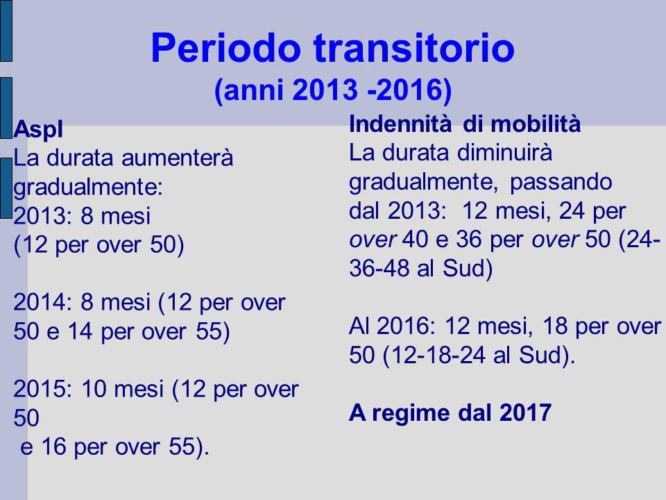 Periodo transitorio (anni 2013 -2016) AspI La durata aumenterà gradualmente: 2013: 8 mesi (12 per over 50) 2014: 8 mesi (12 per over 50 e 14 per over 55) 2015: 10 mesi (12 per over 50 e 16 per over 55).