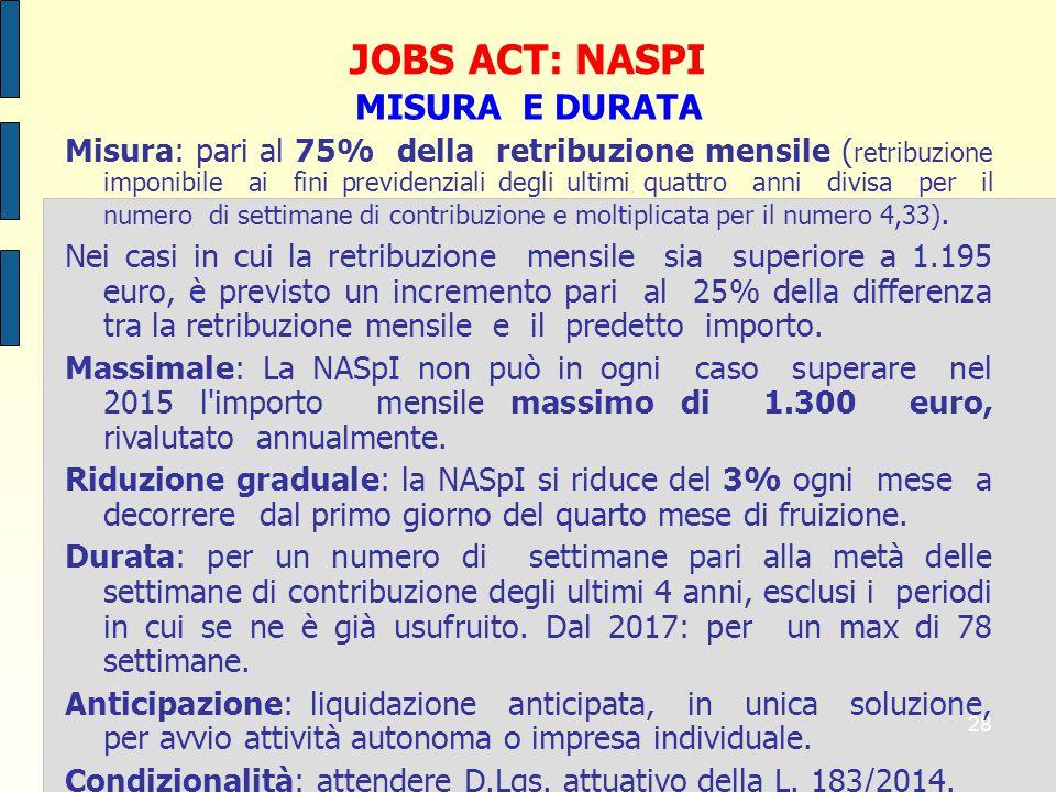 28 JOBS ACT: NASPI MISURA E DURATA Misura: pari al 75% della retribuzione mensile ( retribuzione imponibile ai fini previdenziali degli ultimi quattro anni divisa per il numero di settimane di contribuzione e moltiplicata per il numero 4,33).