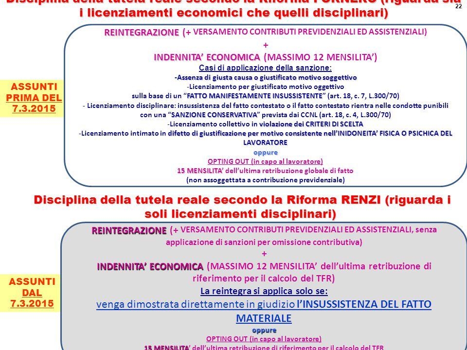 Disciplina della tutela reale secondo la Riforma FORNERO (riguarda sia i licenziamenti economici che quelli disciplinari) Disciplina della tutela reale secondo la Riforma RENZI (riguarda i soli licenziamenti disciplinari) Disciplina della tutela reale secondo la Riforma RENZI (riguarda i soli licenziamenti disciplinari) ASSUNTI PRIMA DEL 7.3.2015 22 ASSUNTI DAL 7.3.2015 REINTEGRAZIONE REINTEGRAZIONE (+ VERSAMENTO CONTRIBUTI PREVIDENZIALI ED ASSISTENZIALI, senza applicazione di sanzioni per omissione contributiva) + INDENNITA' ECONOMICA INDENNITA' ECONOMICA (MASSIMO 12 MENSILITA' dell'ultima retribuzione di riferimento per il calcolo del TFR) La reintegra si applica solo se: venga dimostrata direttamente in giudizio l'INSUSSISTENZA DEL FATTO MATERIALEoppure OPTING OUT (in capo al lavoratore) 15 MENSILITA 15 MENSILITA' dell'ultima retribuzione di riferimento per il calcolo del TFR (non assoggettata a contribuzione previdenziale) REINTEGRAZIONE REINTEGRAZIONE (+ VERSAMENTO CONTRIBUTI PREVIDENZIALI ED ASSISTENZIALI) + INDENNITA' ECONOMICA INDENNITA' ECONOMICA (MASSIMO 12 MENSILITA') Casi di applicazione della sanzione: Assenza di giusta causa o giustificato motivo soggettivo -Assenza di giusta causa o giustificato motivo soggettivo -Licenziamento per giustificato motivo oggettivo FATTO MANIFESTAMENTE INSUSSISTENTE sulla base di un FATTO MANIFESTAMENTE INSUSSISTENTE (art.
