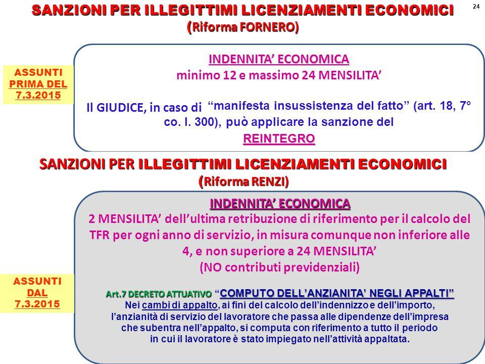 INDENNITA' ECONOMICA minimo 12 e massimo 24 MENSILITA' Il GIUDICE, in caso di manifesta insussistenza del fatto (art.