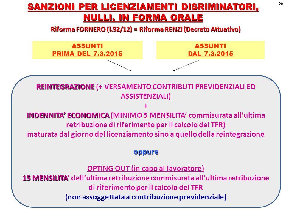 SANZIONI PER LICENZIAMENTI DISRIMINATORI, NULLI, IN FORMA ORALE ASSUNTI PRIMA DEL 7.3.2015 20 ASSUNTI DAL 7.3.2015 REINTEGRAZIONE REINTEGRAZIONE (+ VERSAMENTO CONTRIBUTI PREVIDENZIALI ED ASSISTENZIALI) + INDENNITA' ECONOMICA INDENNITA' ECONOMICA (MINIMO 5 MENSILITA' commisurata all'ultima retribuzione di riferimento per il calcolo del TFR) maturata dal giorno del licenziamento sino a quello della reintegrazioneoppure OPTING OUT (in capo al lavoratore) 15 MENSILITA 15 MENSILITA' dell'ultima retribuzione commisurata all'ultima retribuzione di riferimento per il calcolo del TFR (non assoggettata a contribuzione previdenziale) Riforma FORNERO (l.92/12) = Riforma RENZI (Decreto Attuativo)