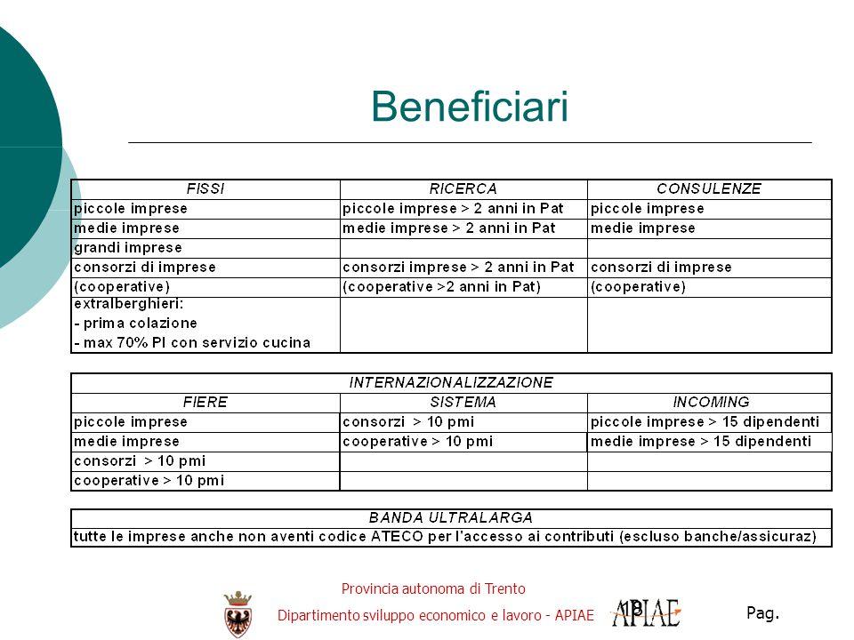 Provincia autonoma di Trento Dipartimento sviluppo economico e lavoro - APIAE Pag. 18 Beneficiari