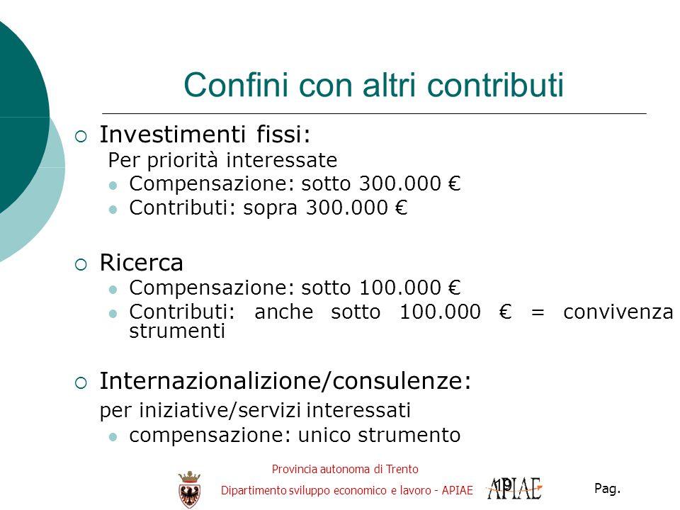 Provincia autonoma di Trento Dipartimento sviluppo economico e lavoro - APIAE Pag. 19 Confini con altri contributi  Investimenti fissi: Per priorità