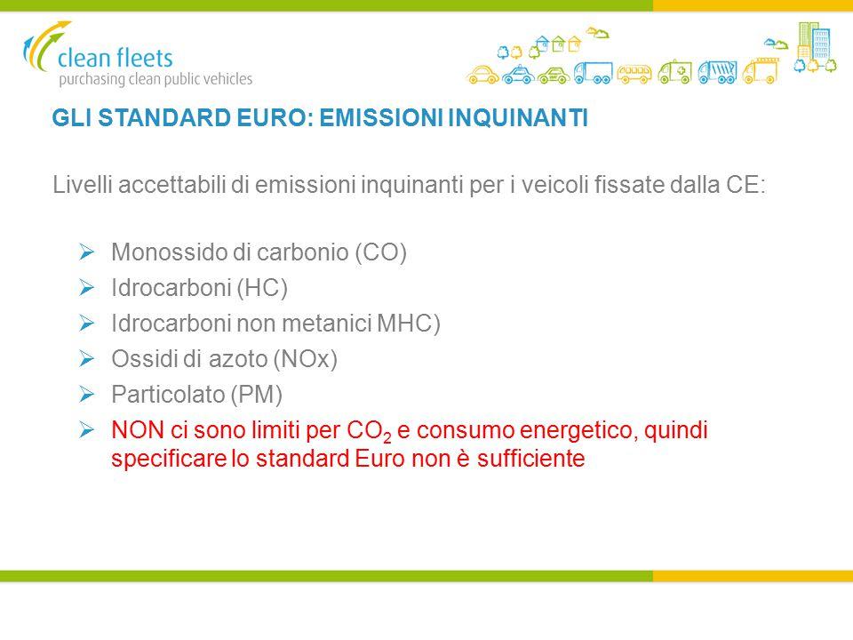GLI STANDARD EURO: EMISSIONI INQUINANTI Livelli accettabili di emissioni inquinanti per i veicoli fissate dalla CE:  Monossido di carbonio (CO)  Idrocarboni (HC)  Idrocarboni non metanici MHC)  Ossidi di azoto (NOx)  Particolato (PM)  NON ci sono limiti per CO 2 e consumo energetico, quindi specificare lo standard Euro non è sufficiente