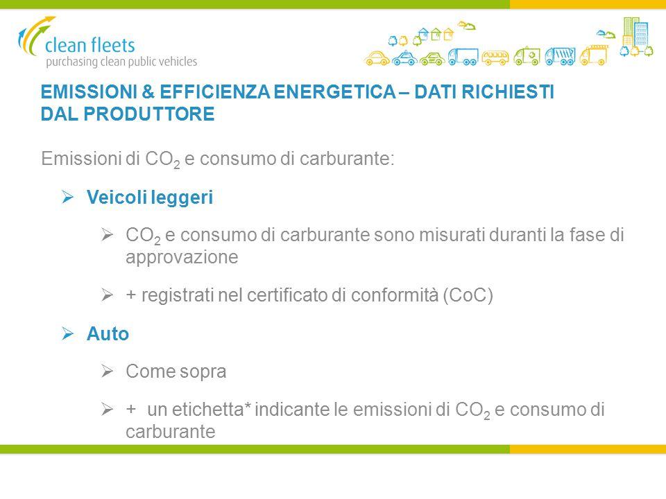 EMISSIONI & EFFICIENZA ENERGETICA – DATI RICHIESTI DAL PRODUTTORE Emissioni di CO 2 e consumo di carburante:  Veicoli leggeri  CO 2 e consumo di carburante sono misurati duranti la fase di approvazione  + registrati nel certificato di conformità (CoC)  Auto  Come sopra  + un etichetta* indicante le emissioni di CO 2 e consumo di carburante