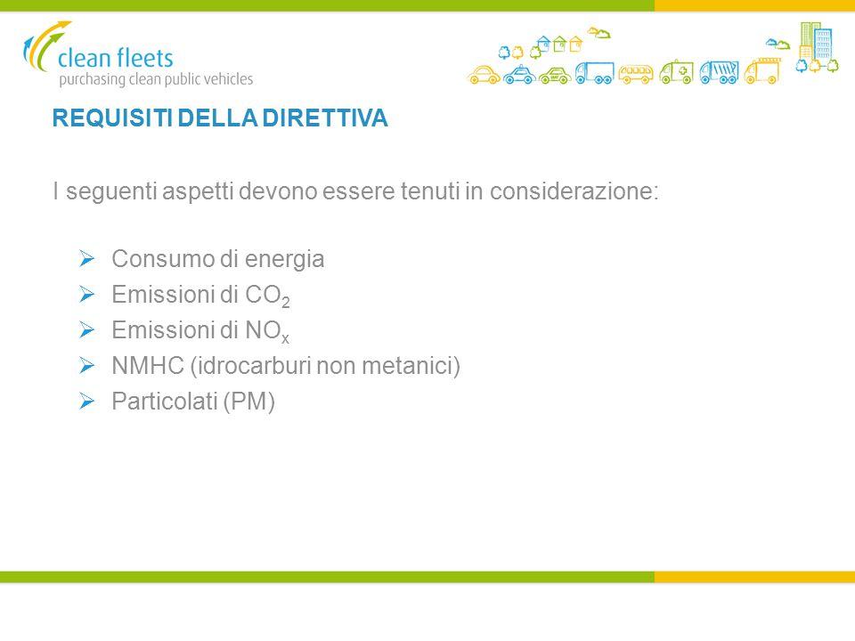 REQUISITI DELLA DIRETTIVA I seguenti aspetti devono essere tenuti in considerazione:  Consumo di energia  Emissioni di CO 2  Emissioni di NO x  NMHC (idrocarburi non metanici)  Particolati (PM)