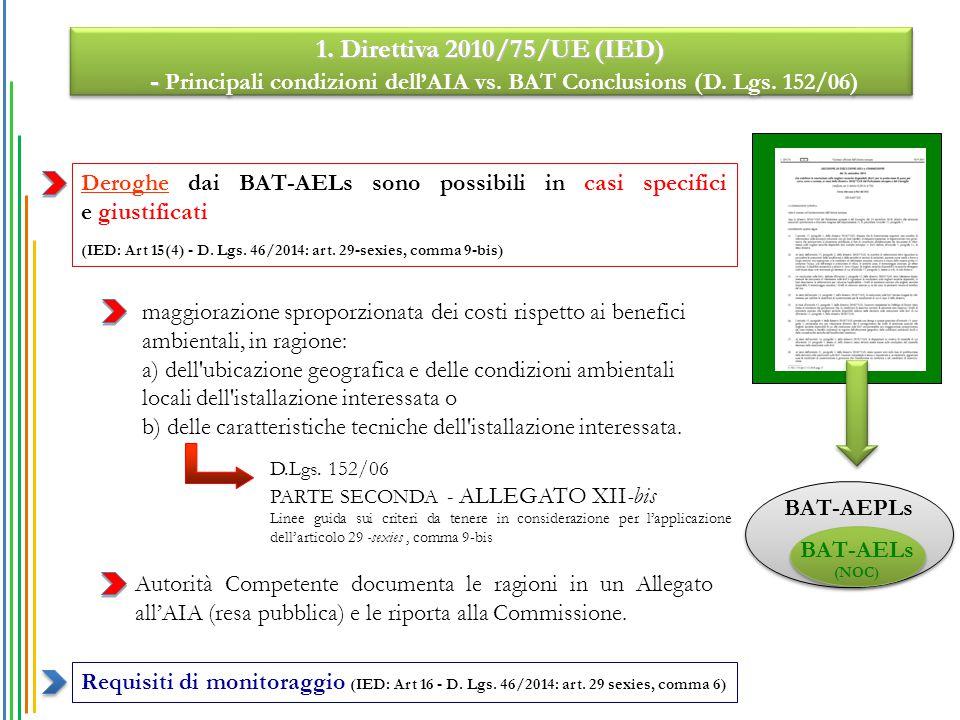 Deroghe dai BAT-AELs sono possibili in casi specifici e giustificati (IED: Art 15(4) - D. Lgs. 46/2014: art. 29-sexies, comma 9-bis) Requisiti di moni