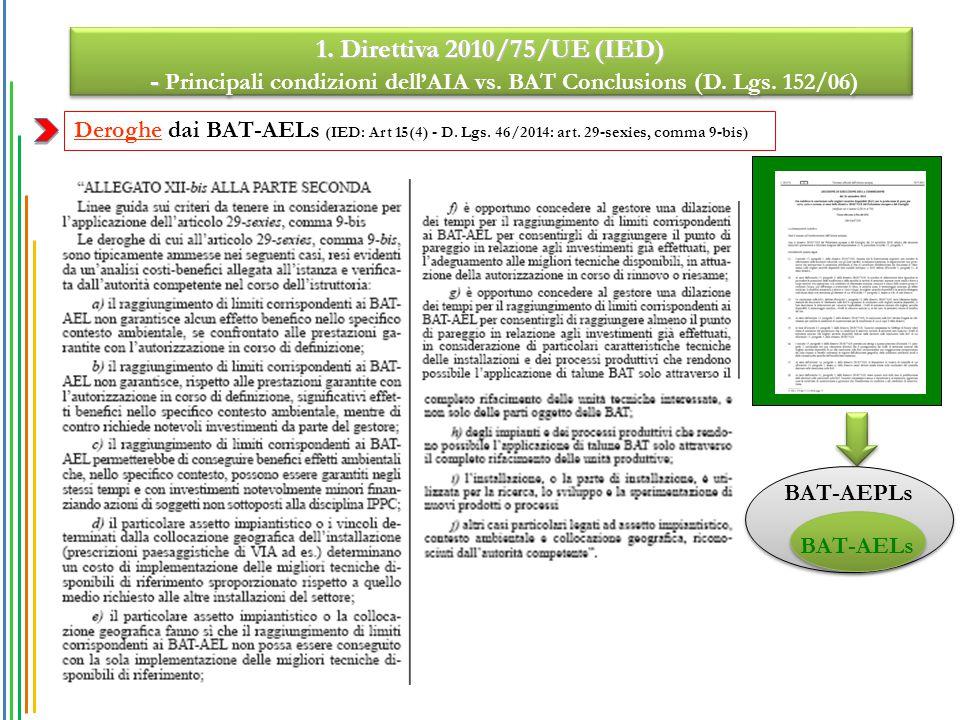 Deroghe dai BAT-AELs (IED: Art 15(4) - D. Lgs. 46/2014: art. 29-sexies, comma 9-bis) 1. Direttiva 2010/75/UE (IED) - - Principali condizioni dell'AIA