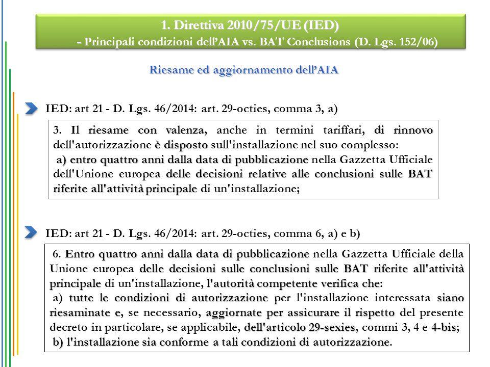 Riesame ed aggiornamento dell'AIA Il riesame con valenzadi rinnovo è disposto 3.