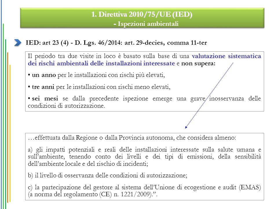 1. Direttiva 2010/75/UE (IED) - - Ispezioni ambientali 1. Direttiva 2010/75/UE (IED) - - Ispezioni ambientali valutazione sistematica dei rischi ambie