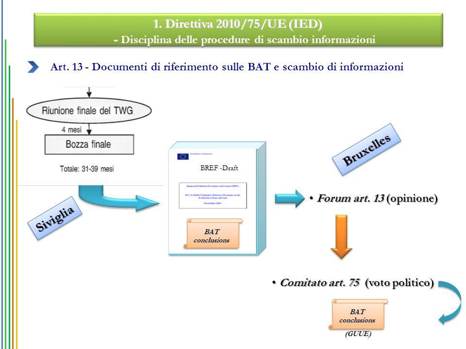 BREF -Draft Comitato art. 75 (voto politico) Comitato art. 75 (voto politico) BATconclusions Art. 13 - Documenti di riferimento sulle BAT e scambio di