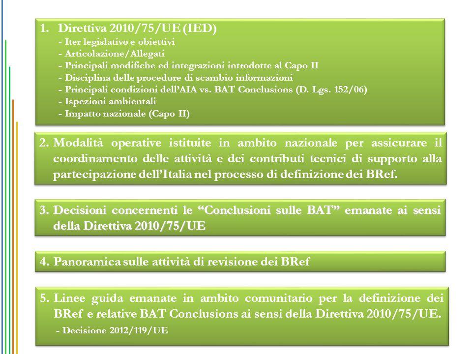 1.Direttiva 2010/75/UE (IED) - Iter legislativo e obiettivi - Articolazione/Allegati - Principali modifiche ed integrazioni introdotte al Capo II - Di