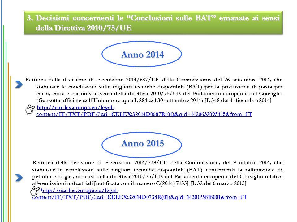 Rettifica della decisione di esecuzione 2014/687/UE della Commissione, del 26 settembre 2014, che stabilisce le conclusioni sulle migliori tecniche disponibili (BAT) per la produzione di pasta per carta, carta e cartone, ai sensi della direttiva 2010/75/UE del Parlamento europeo e del Consiglio (Gazzetta ufficiale dell Unione europea L 284 del 30 settembre 2014) [L 348 del 4 dicembre 2014] http://eur-lex.europa.eu/legal- content/IT/TXT/PDF/?uri=CELEX:32014D0687R(01)&qid=1420632095415&from=IT Anno 2014 Anno 2015 Rettifica della decisione di esecuzione 2014/738/UE della Commissione, del 9 ottobre 2014, che stabilisce le conclusioni sulle migliori tecniche disponibili (BAT) concernenti la raffinazione di petrolio e di gas, ai sensi della direttiva 2010/75/UE del Parlamento europeo e del Consiglio relativa alle emissioni industriali [notificata con il numero C(2014) 7155] [L 32 del 6 marzo 2015] http://eur-lex.europa.eu/legal- content/IT/TXT/PDF/?uri=CELEX:32014D0738R(01)&qid=1430125818001&from=IThttp://eur-lex.europa.eu/legal- content/IT/TXT/PDF/?uri=CELEX:32014D0738R(01)&qid=1430125818001&from=IT 3.Decisioni concernenti le Conclusioni sulle BAT emanate ai sensi della Direttiva 2010/75/UE