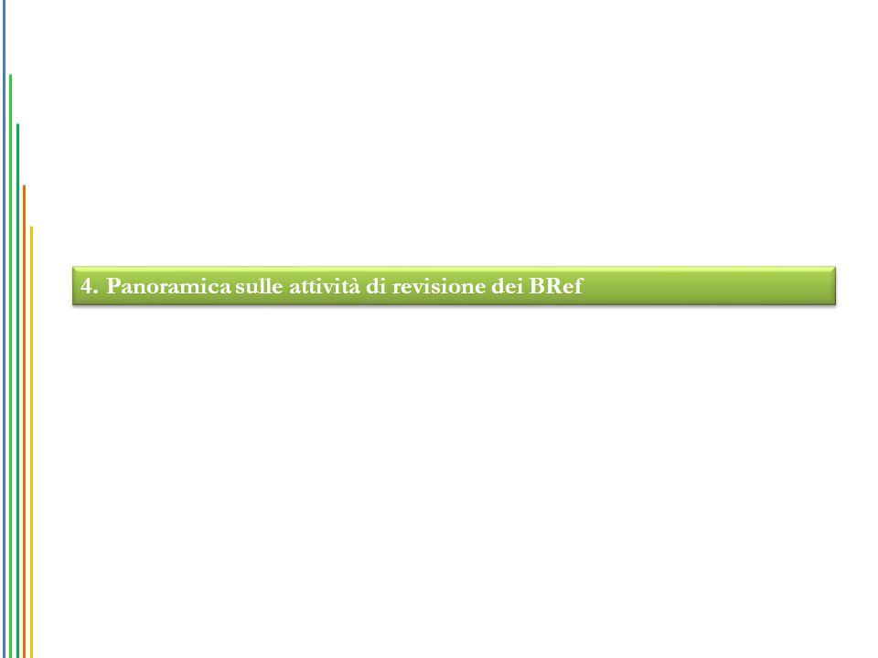 4.Panoramica sulle attività di revisione dei BRef