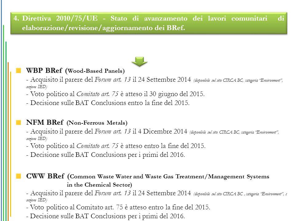 NFM BRef NFM BRef (Non-Ferrous Metals) - Acquisito il parere del Forum art.
