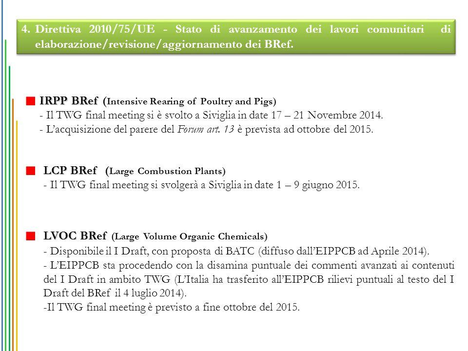 LCP BRef LCP BRef ( Large Combustion Plants) - Il TWG final meeting si svolgerà a Siviglia in date 1 – 9 giugno 2015.