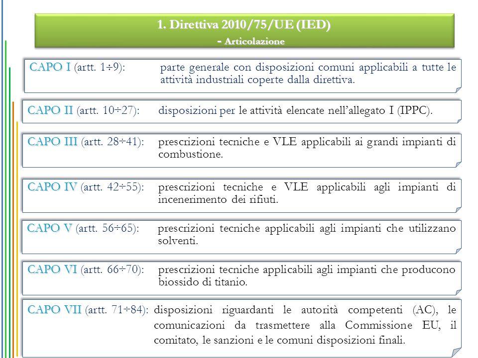 1. Direttiva 2010/75/UE (IED) - Articolazione - Articolazione 1. Direttiva 2010/75/UE (IED) - Articolazione - Articolazione CAPO I CAPO I (artt. 1  9
