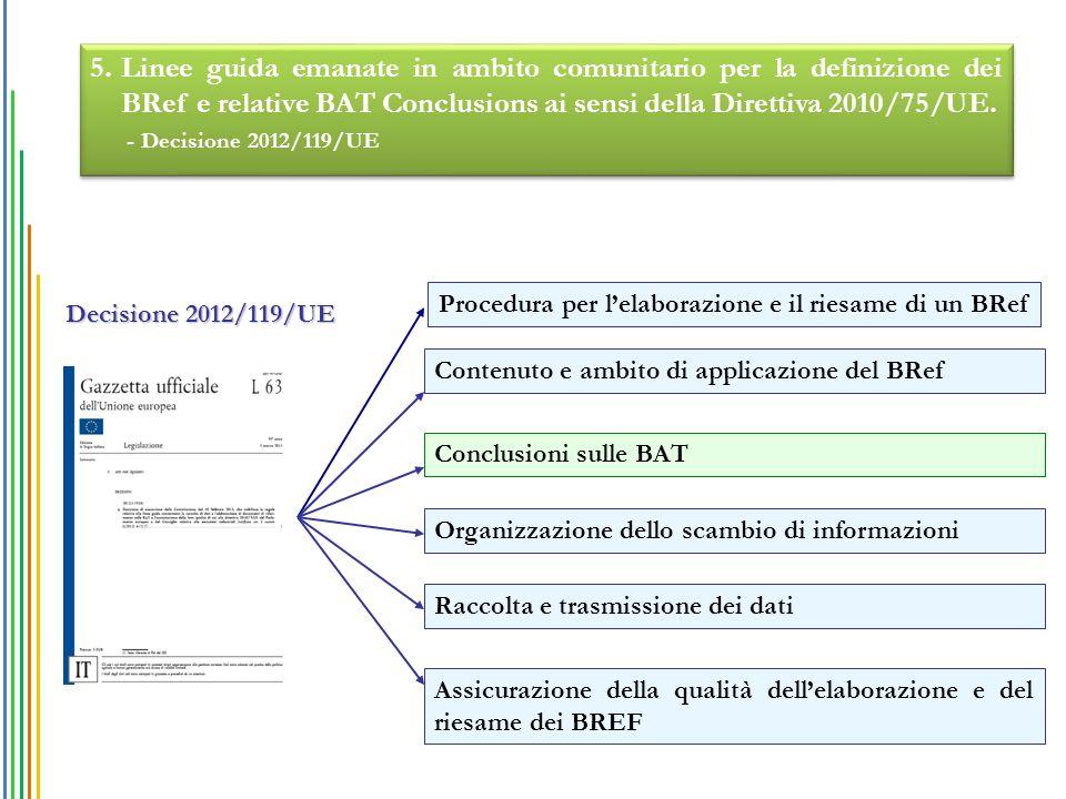 Procedura per l'elaborazione e il riesame di un BRef Contenuto e ambito di applicazione del BRef Conclusioni sulle BAT Organizzazione dello scambio di informazioni Raccolta e trasmissione dei dati Assicurazione della qualità dell'elaborazione e del riesame dei BREF Decisione 2012/119/UE 5.Linee guida emanate in ambito comunitario per la definizione dei BRef e relative BAT Conclusions ai sensi della Direttiva 2010/75/UE.