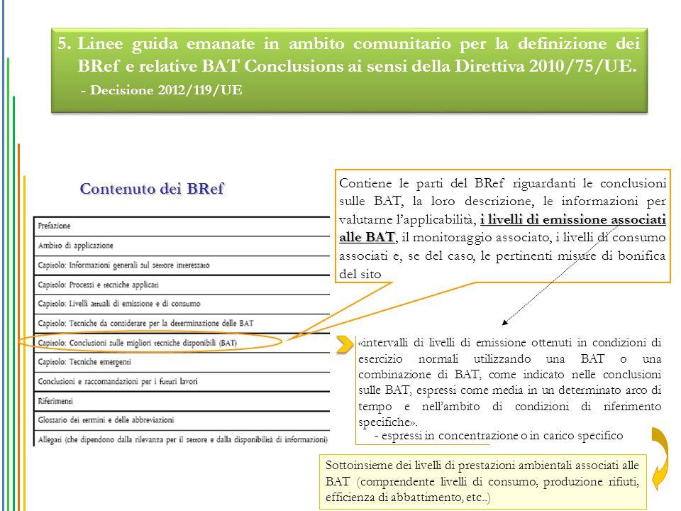 i livelli di emissione associati alle BAT Contiene le parti del BRef riguardanti le conclusioni sulle BAT, la loro descrizione, le informazioni per va