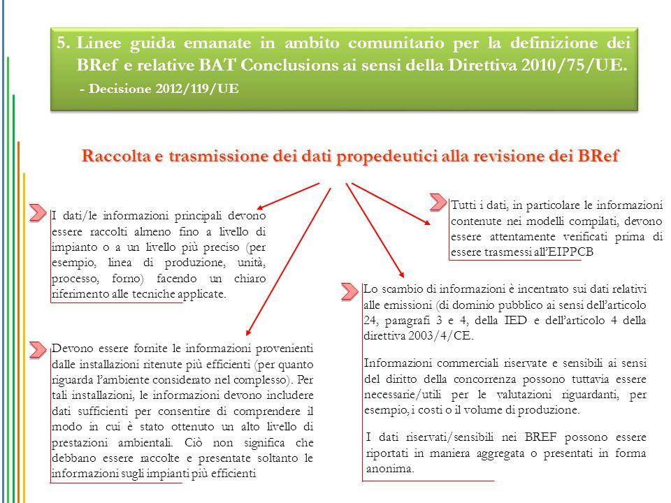 Raccolta e trasmissione dei dati propedeutici alla revisione dei BRef I dati/le informazioni principali devono essere raccolti almeno fino a livello d