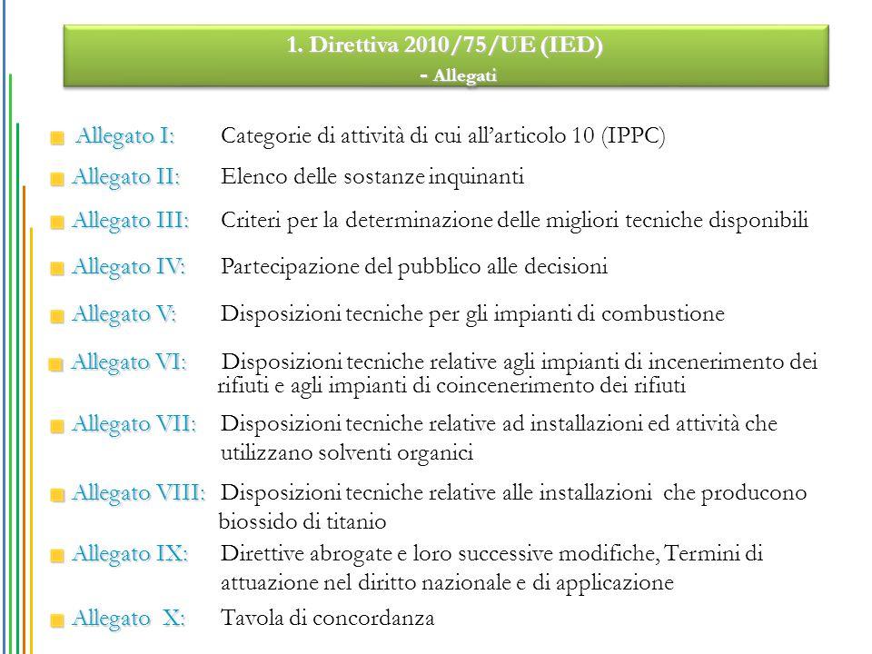 Allegato I: Allegato I:Categorie di attività di cui all'articolo 10 (IPPC) Allegato II: Allegato II:Elenco delle sostanze inquinanti Allegato IV: Alle