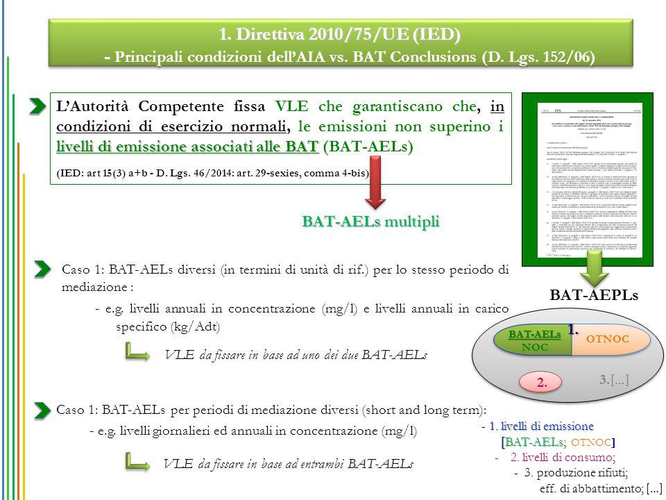 livelli di emissione associati alle BAT L'Autorità Competente fissa VLE che garantiscano che, in condizioni di esercizio normali, le emissioni non superino i livelli di emissione associati alle BAT (BAT-AELs) (IED: art 15(3) a+b - D.