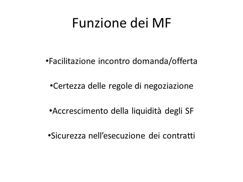 Funzione dei MF Facilitazione incontro domanda/offerta Certezza delle regole di negoziazione Accrescimento della liquidità degli SF Sicurezza nell'esecuzione dei contratti
