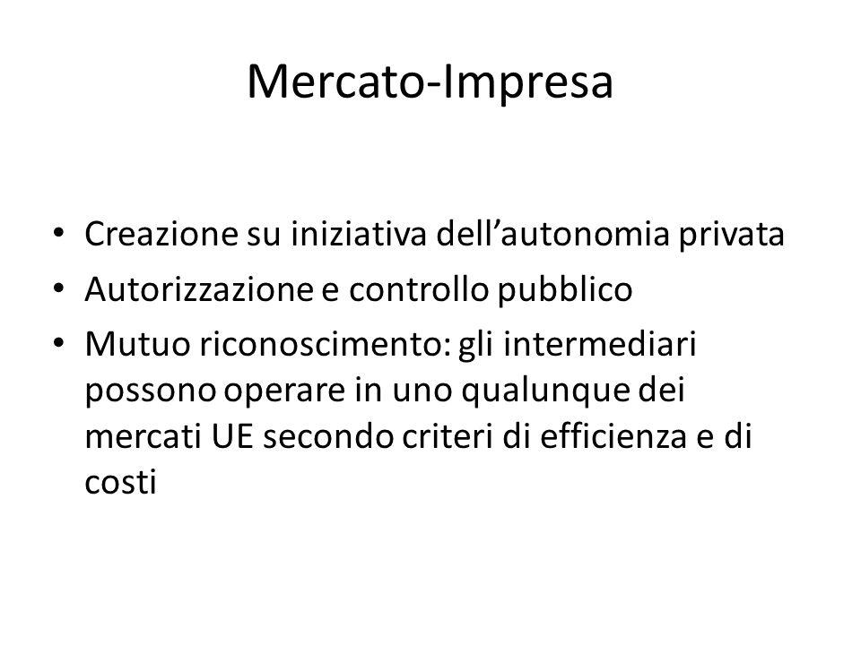 Mercato-Impresa Creazione su iniziativa dell'autonomia privata Autorizzazione e controllo pubblico Mutuo riconoscimento: gli intermediari possono oper