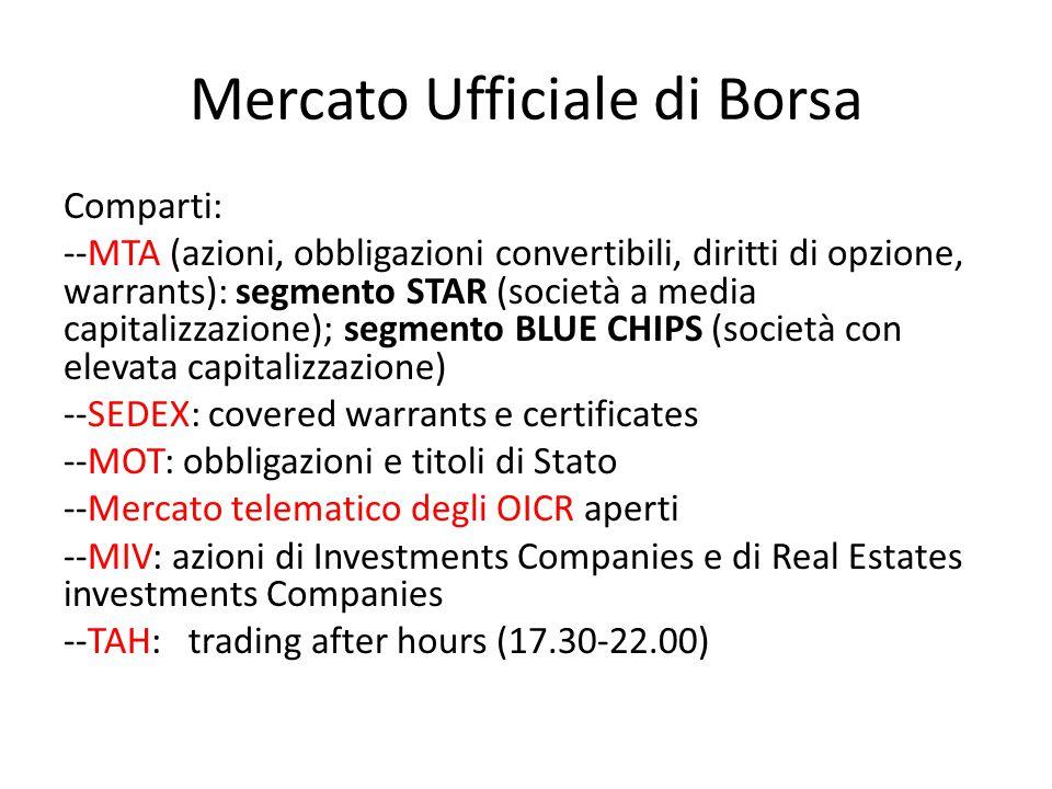 Mercato Ufficiale di Borsa Comparti: --MTA (azioni, obbligazioni convertibili, diritti di opzione, warrants): segmento STAR (società a media capitaliz