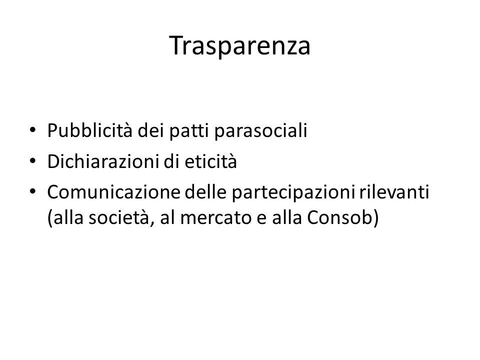 Trasparenza Pubblicità dei patti parasociali Dichiarazioni di eticità Comunicazione delle partecipazioni rilevanti (alla società, al mercato e alla Co