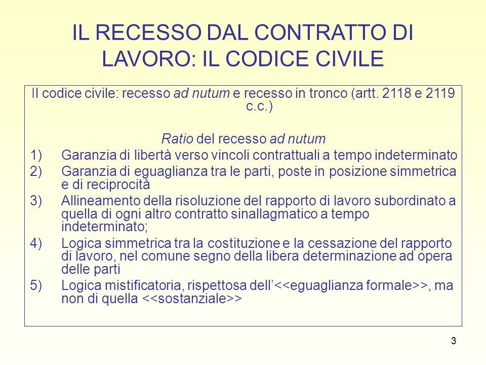 4 IL PREAVVISO La funzione è di consentire alla controparte di organizzarsi per affrontare le conseguenze dell'estinzione del rapporto Viene meno in caso di giusta causa (art.