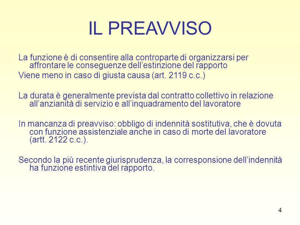 5 DIMISSIONI (art.4, c. 16 ss., L. n. 92/2012 e L.